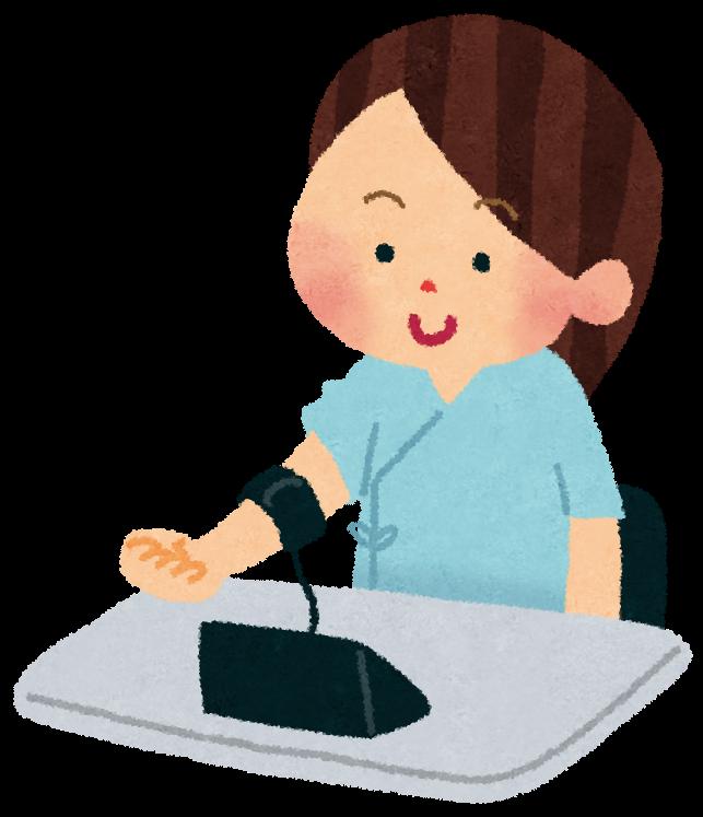 図:血圧測定