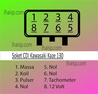 Soket CDI Kawasaki Kaze 130