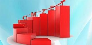 Omset ialah Uang hasil penjualan barang  √ 8 Tips Meningkatkan Omset Penjualan Produk Anda di Pasaran
