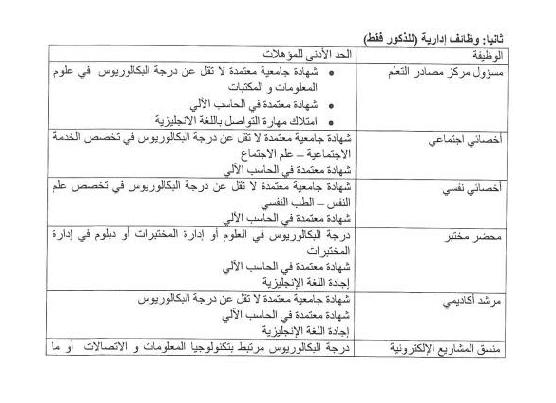 وزارة التعليم بقطر تعلن عن وظائف العام 2018 2019 مدرسين