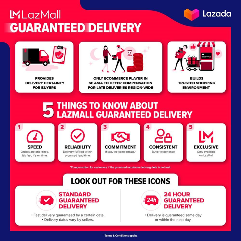 Lazada launches LazMall Guaranteed Services for certainty delivery
