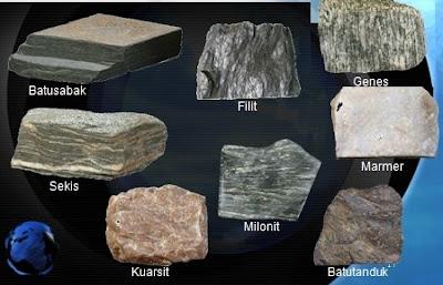 Batuan Metamorpik atau Malihan