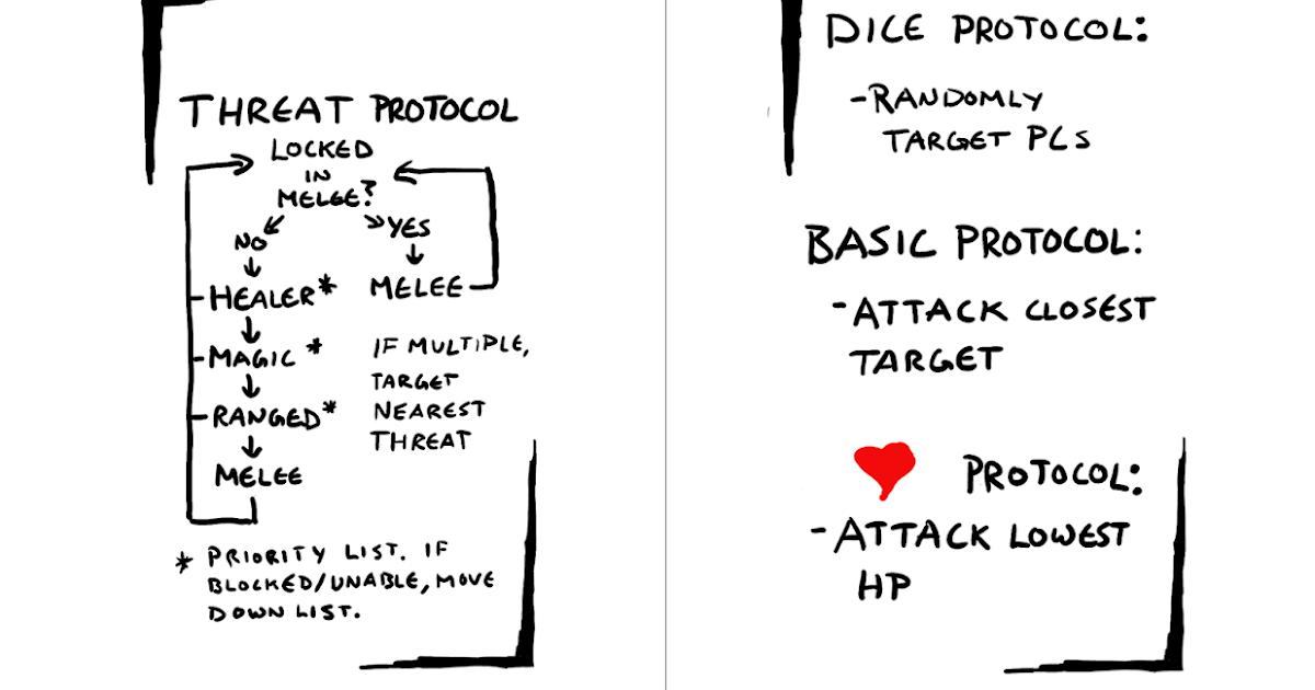 Jar of Evil Part 2: Monster Protocol
