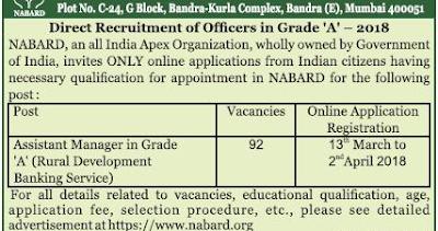 NABARD Grade A Assistant Manager Online Form 2018