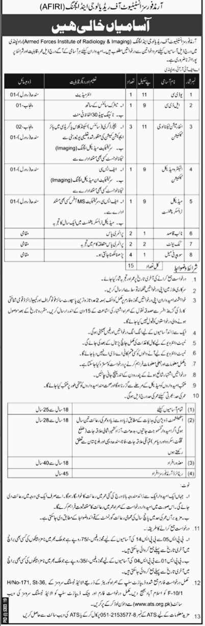 Armed Force Institute Jobs 2020