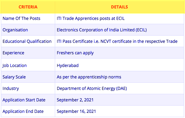 latest-govt-jobs-eastern-coal-limited-ecl-recruitment-indiajoblive.com