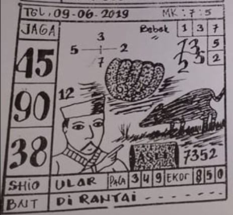 Forum Syair Sgp Minggu 9 Juni 2019 Forum Syair Togel