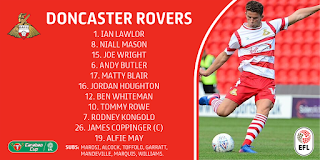Here is how Rovers line-up for the third round tie against Arsenal