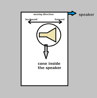 sound system in th speaker