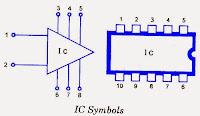 Integrated circuit (I.C)