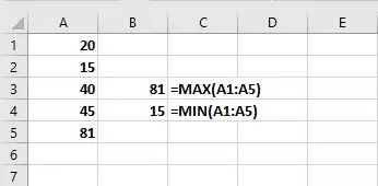 MAX & MIN function in Excel