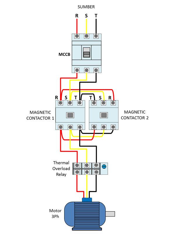 Wiring Diagram Motor Listrik 3phase Dengan 2 Arah Putaran Tempat