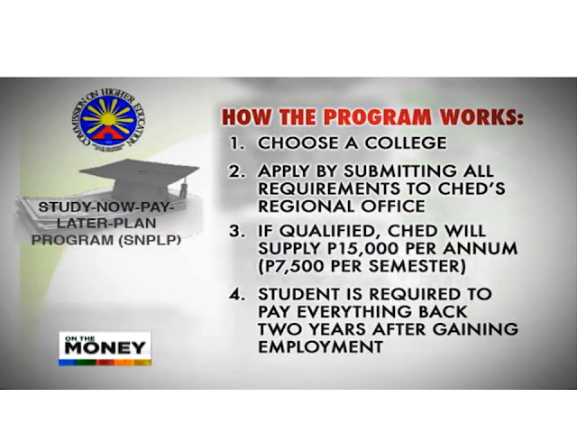 how to avail ched study now pay later