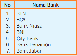 Tabel Contoh Soal tentang Uang & Lembaga Keuangan no 107