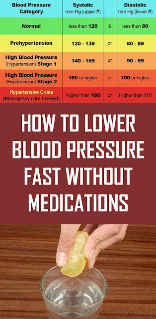 How To Lower Blood Pressure Fast And Natural Without The Use Of Any