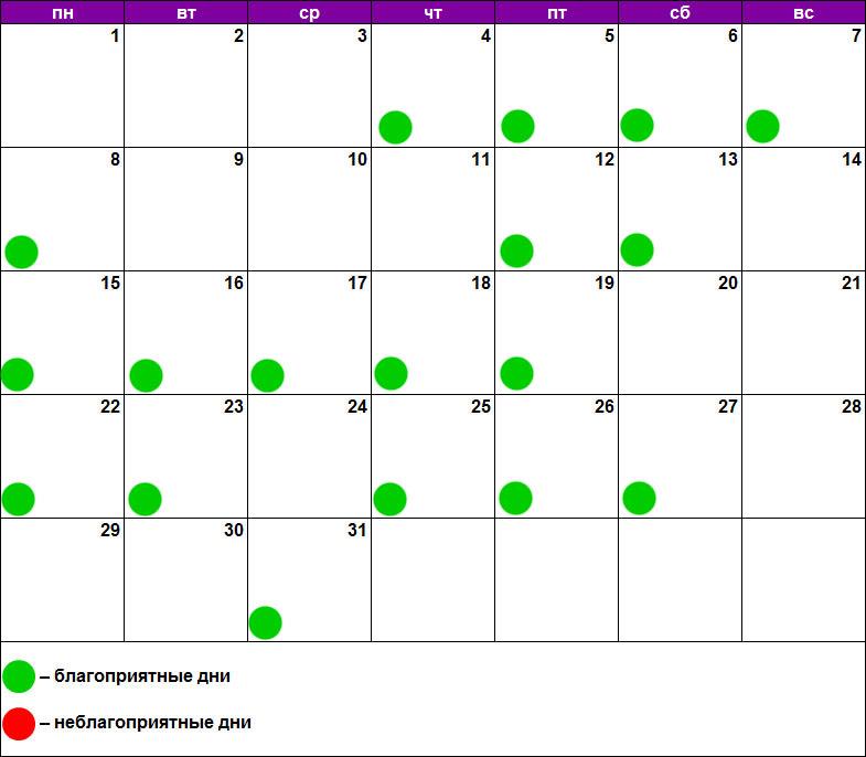 Лунный календарь наращивания октябрь 2018