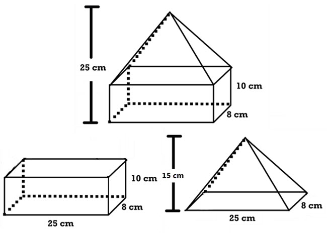 Limas adalah bangun ruang tiga dimensi yang dibatasi oleh alas berbentuk segi Sifat dan Volume Limas Segiempat dan Limas Segitiga