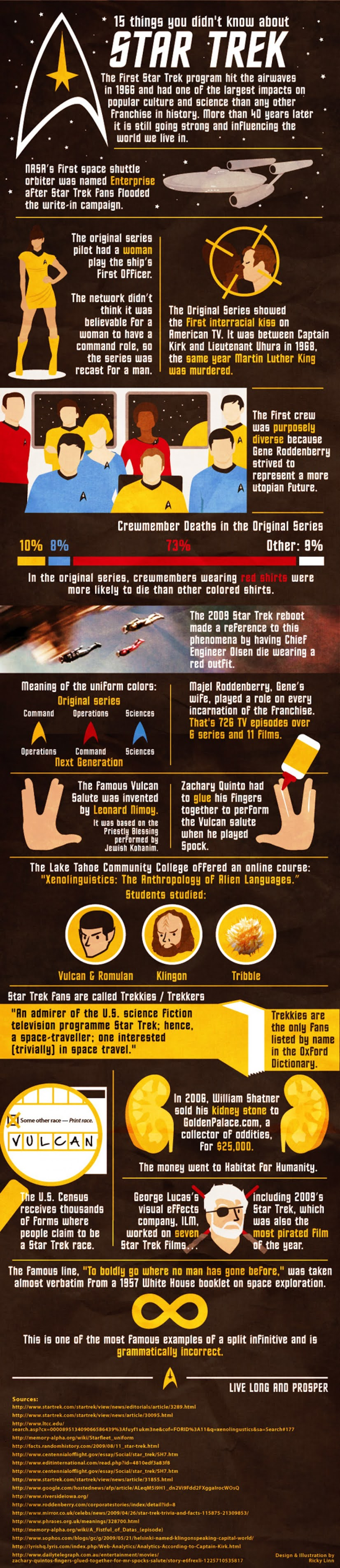 15 Things You Didn't Know About Star Trek #infographic