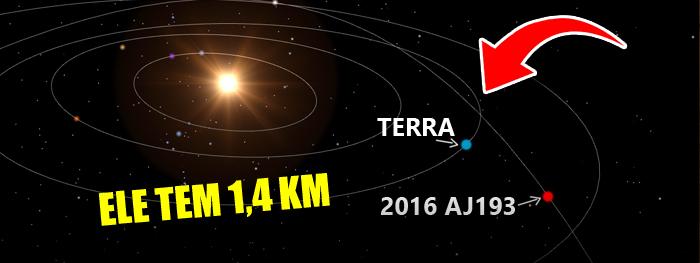 asteroide 2016 AJ193