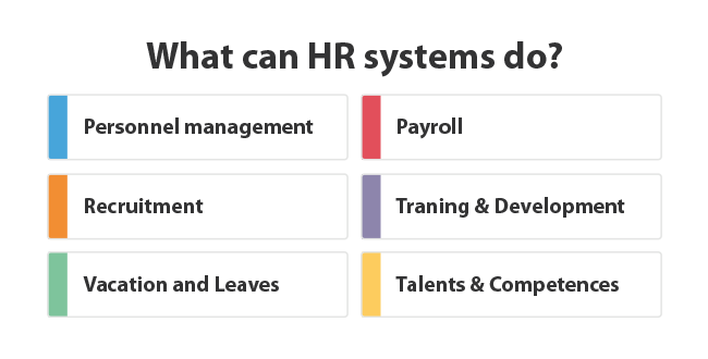 Human resources systems