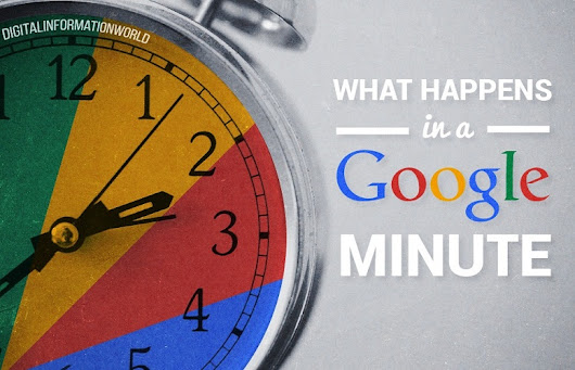 What Happens In The World Of Google In Just 60 Short Seconds - #infographic