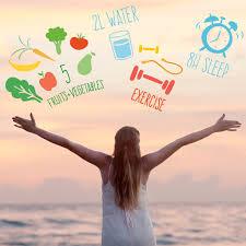 https://www.health.harvard.edu › blog › healthy-lifestyle-5-keys-to-a-long.