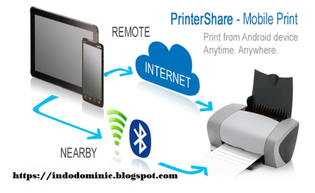 Cara Mudah Print Lewat HP Android Via Wifi, Bluetooth, USB Terbaru
