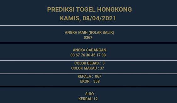 3 - PREDIKSI HONGKONG 08 APRIL 2021