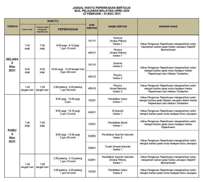 jadual waktu peperiksaan SPM 2020 Page2