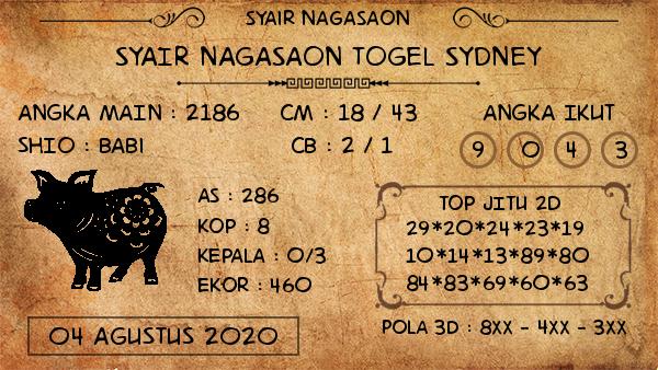 Nagasaon Sidney Selasa 04 Agustus 2020