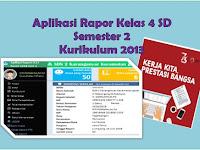 Aplikasi Rapor Kelas 4 SD Kurikulum 2013 Semester 2