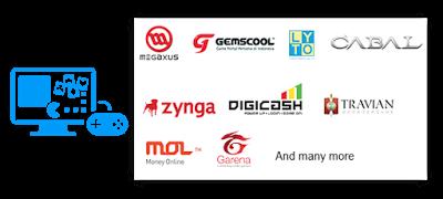 Harga Voucher Game Online Termurah TLM Reload Agen Bisnis Pulsa Online Termurah Tangerang Jakarta Bogor Bekasi