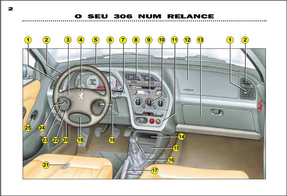 Aas 23 206 manual