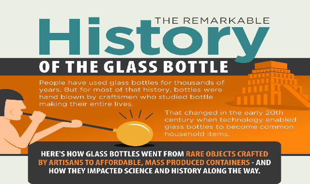 The Remarkable History Of The Glass Bottle #infographic