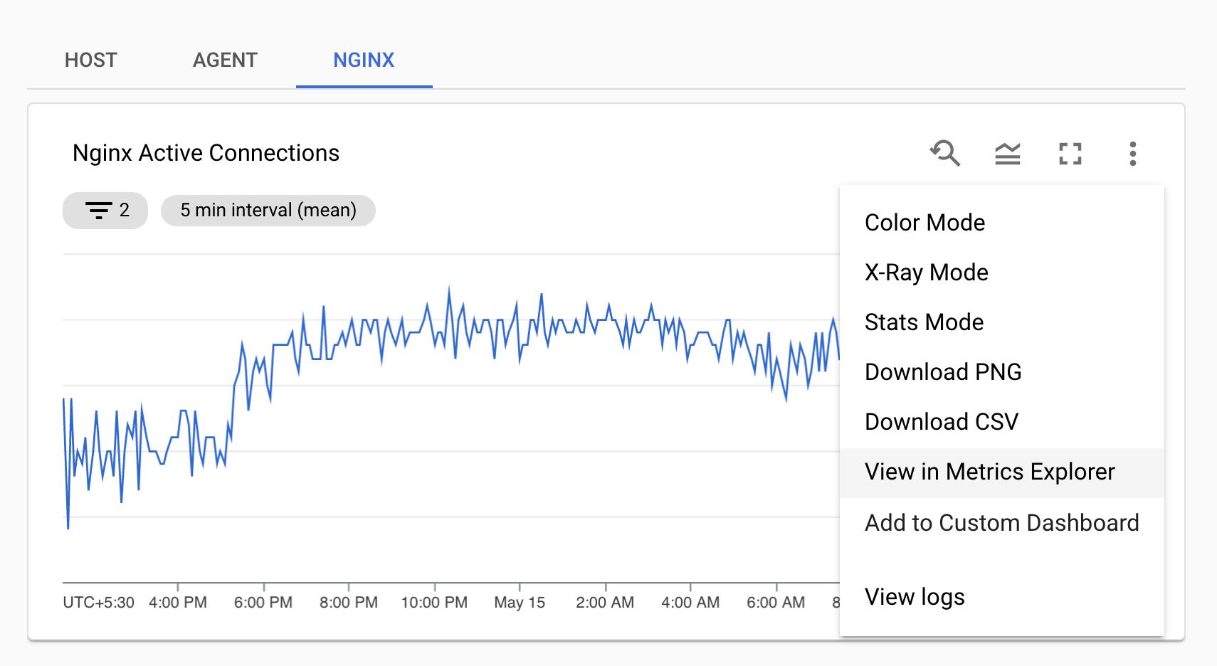 Google Cloud Monitoring - Charts View in Metrics Explorer