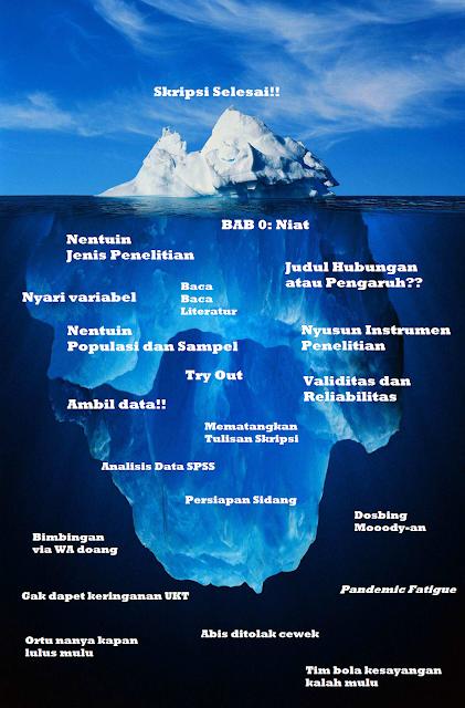 iceberg meme tentang progress skripsi