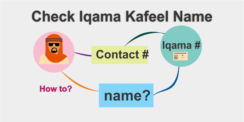 Iqama Check Kafeel Name KSA