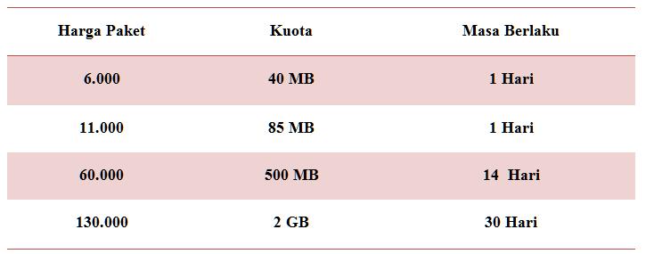 Paket Internet Simpati Flash Optima (Unlimited)