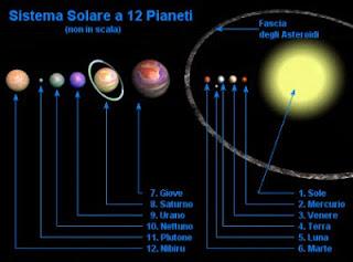 12th planet nasa - photo #45