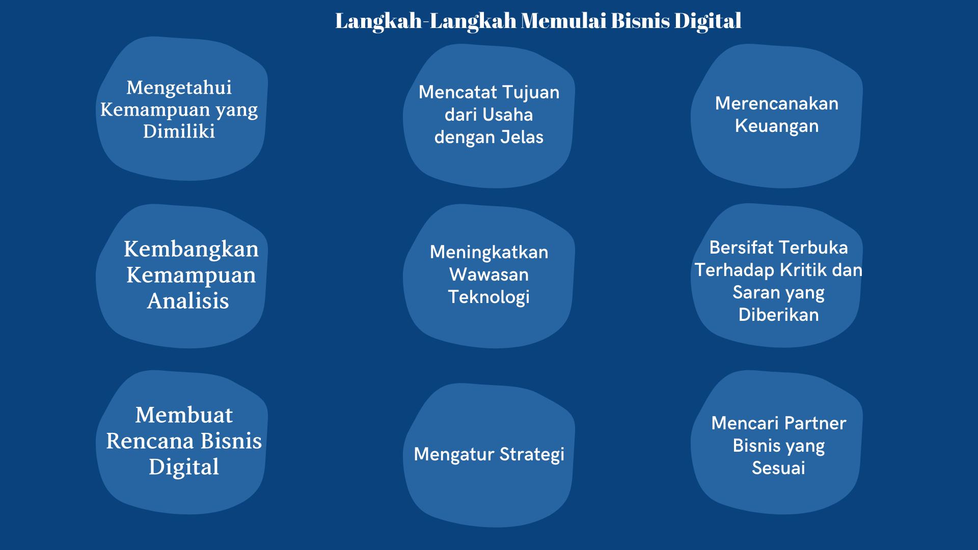 langkah langkah memulai bisnis digital