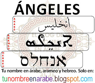 Angeles en hebreo para tatuajes