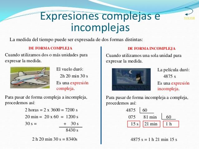 Los listillos de la clase: EXPRESIONES COMPLEJAS E INCOMPLEJAS DEL TIEMPO