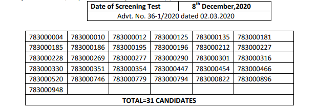 Notification for The Post of Sr. Assistant (Accounts) post code- 783 -HPSSC Hamirpur