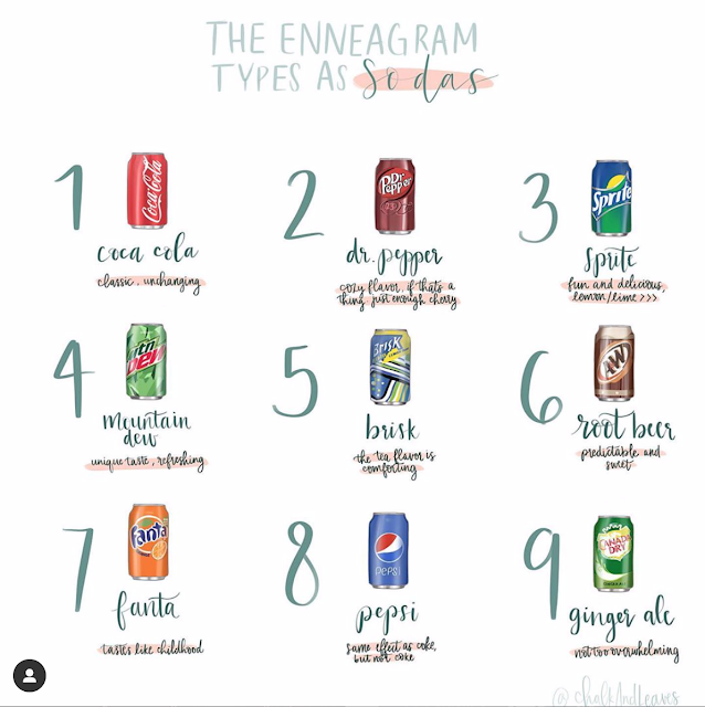 EnneagramTypes and their soda counterparts