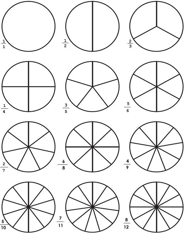 Odev Kalemi 4 Sinif Matematik Dersi Verilen Kesri Boyama