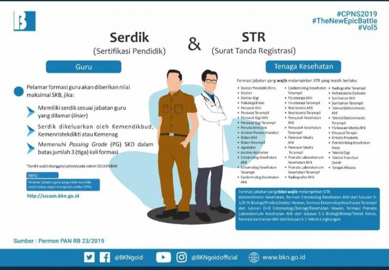 Apakah Daftar Formasi CPNS 2019 Tenaga Kesehatan Wajib STR dan Tenaga Pendidikan Wajib Serdik?