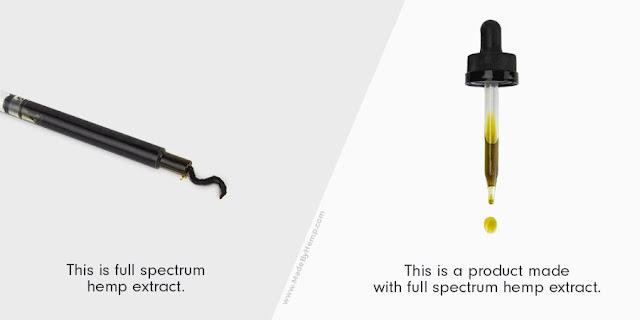 Full Spectrum or Whole Plant Hemp Extract