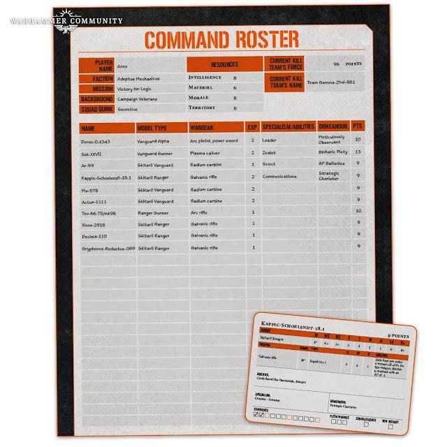 Hoja de Comando Kill Team
