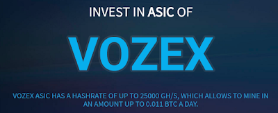 Vozex Bitcoin Mining Review