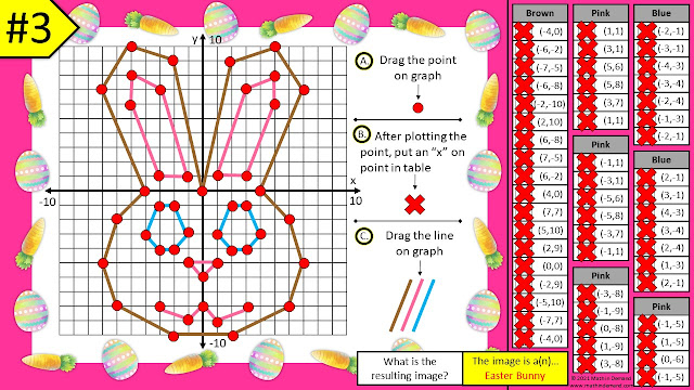 Plotting Points in the Coordinate Plane Easter Mystery Graph